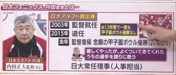 https://moneytalk.tokyo/sports/10164